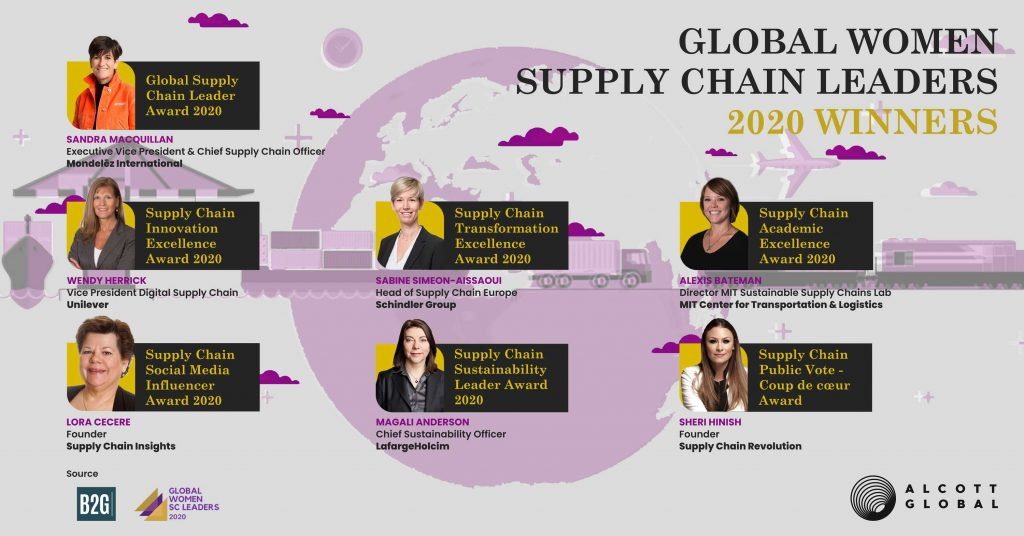 Celebrating Women in Supply Chain Featured Image