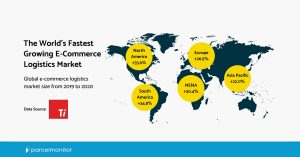Parcel Monitor: World's Fastest Growing E-Commerce Logistics Market Featured Image